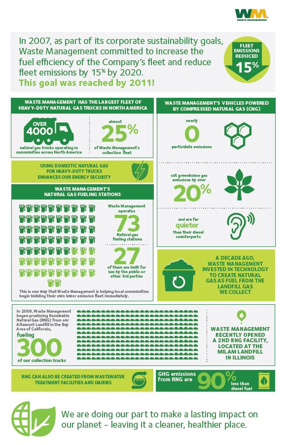 Oceans Of Plastic besides Free Green Eco Infographic Template additionally What Happens To Ewaste also Ensuring A Clean Grid Batteries Not Excluded in addition Waste Paper Recycling Delhi Ncr. on recycling infographic